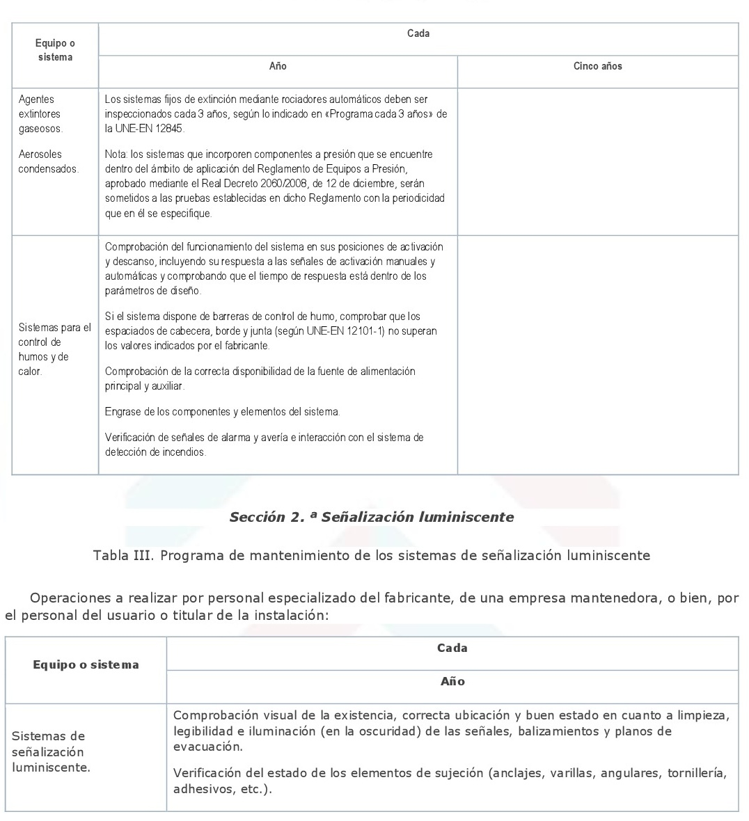 Tabla 6 RIPCI